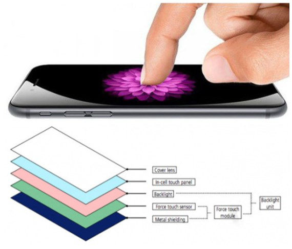 预测:下一代iPhone命名直接为iPhone7