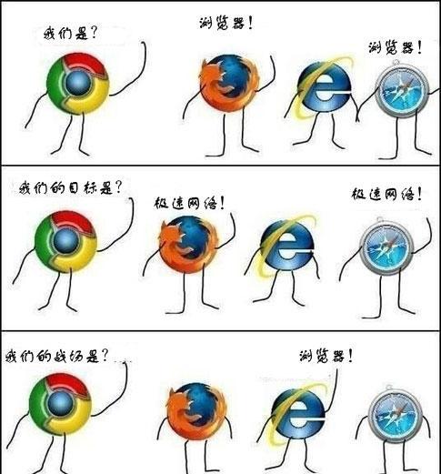 程序猿眼中的IE浏览器