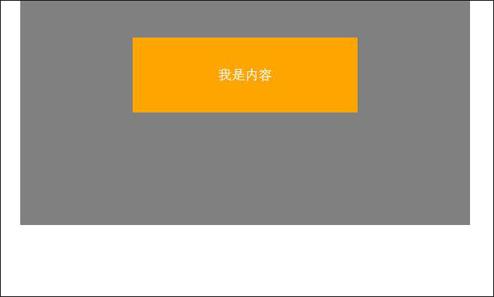 CSS外边距合并:子元素的margin-top外边距被作用在父元素